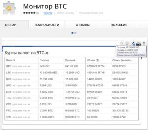 Cryptoff.net: Онлайн курсы валют в Google Chrome абсолютно бесплатно