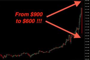 Cryptoff.net: Памп, дамп и хомячки на бирже BTC