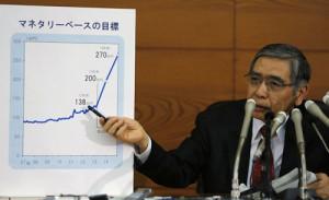 Cryptoff.net: Мы очень интересуемся Биткоином - Центробанк Японии