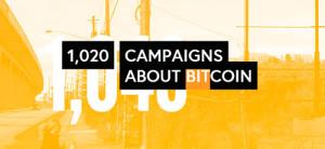 Cryptoff.net: Еще 1020 Bitcoin компаний подключились к рассылка MailChimp