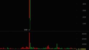 Cryptoff.net: Почему курс Биткоин падал до $102 на BTC-E