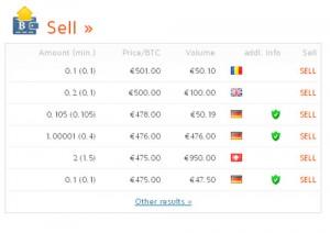 Cryptoff.net: Проблемы MtGox докатились до биржи BitcoinDe