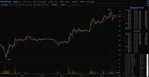 bitcoin_chart_china